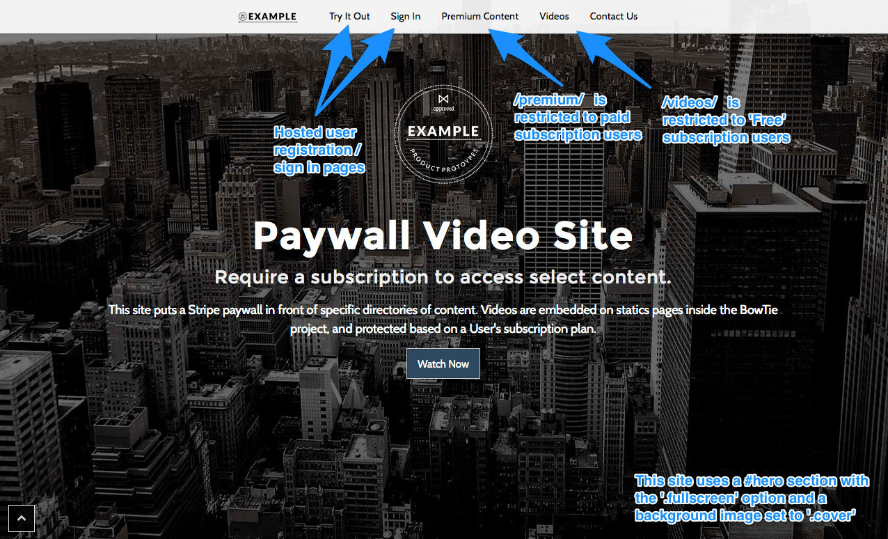 BowTie example paywall site